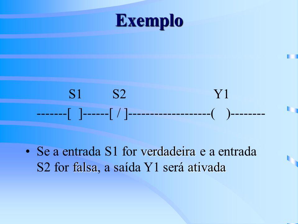 Exemplo S1 S2 Y1 -------[ ]------[ / ]-------------------( )--------